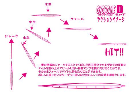 GYOROME-Dアクション説明.jpg